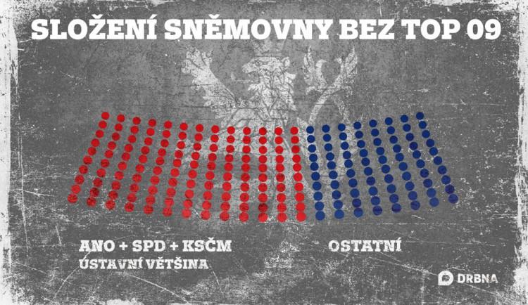 Analýza: Od ústavní většiny anti-systémových stran nás dělilo 0,32 procentního bodu